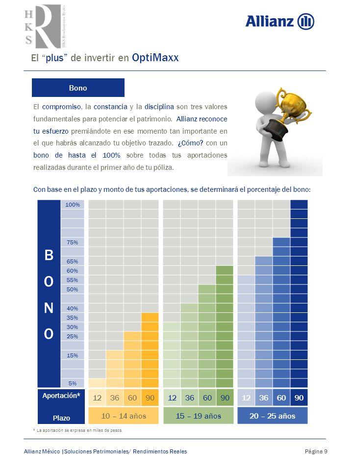 El plus de invertir en OptiMaxx Allianz México |Soluciones Patrimoniales/ Rendimientos Reales Página 9 Bono El compromiso, la constancia y la discipli