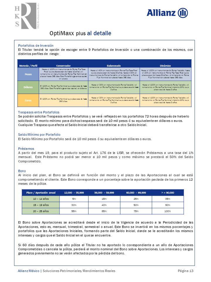 OptiMaxx plus al detalle Allianz México | Soluciones Patrimoniales/Rendimientos Reales Página 13 Portafolios de Inversión El Titular tendrá la opción