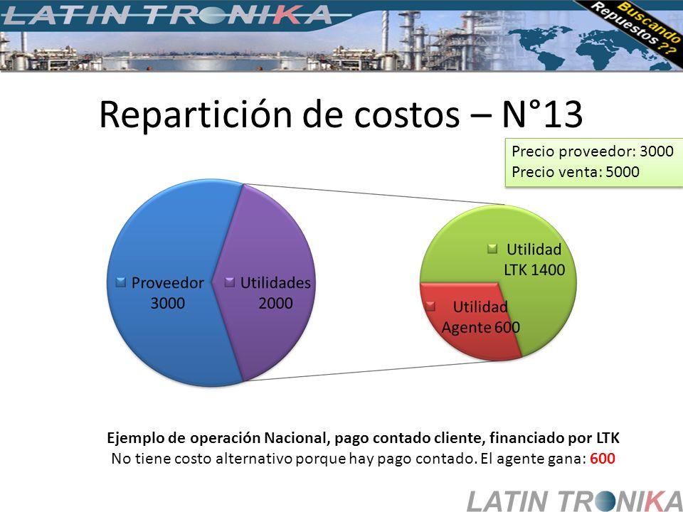 Repartición de costos – N°13 Ejemplo de operación Nacional, pago contado cliente, financiado por LTK No tiene costo alternativo porque hay pago contad