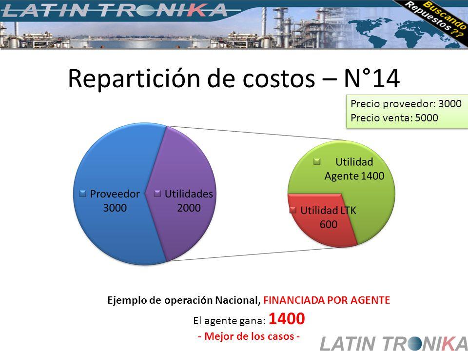 Repartición de costos – N°14 Ejemplo de operación Nacional, FINANCIADA POR AGENTE El agente gana: 1400 - Mejor de los casos - Precio proveedor: 3000 P
