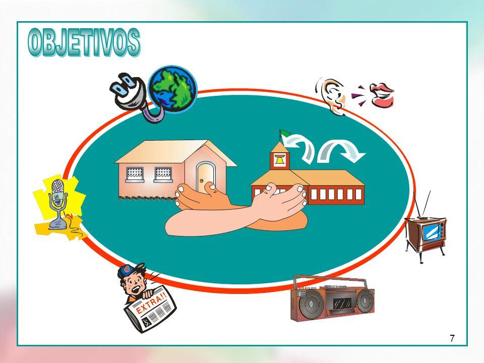 18 Temas preventivos más importantes Internet Ayudar a adolescentes con opciones para responder – hermanos/as Violencia familiar y entre pares, de todos tipos Atención a salud mental Prevención de abuso sexual Trastornos de identidad Siente que es del sexo diferente al biológico Masturbación excesiva No lo puede controlar Igualmente conductas no esperadas Infecciones genitales Dificultad para vincularse Agresión, aislamiento, conceptos injustos de amistad