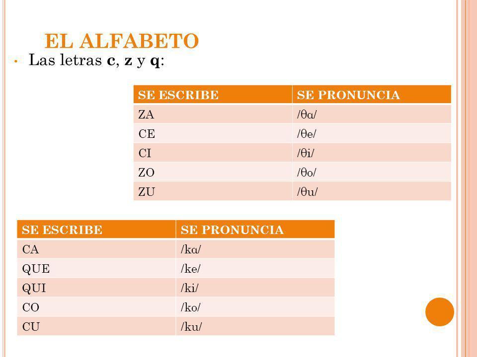 EL ALFABETO Las letras c, z y q : SE ESCRIBESE PRONUNCIA ZA/θα/ CE/θe/ CI/θi/ ZO/θo/ ZU/θu/ SE ESCRIBESE PRONUNCIA CA/kα/ QUE/ke/ QUI/ki/ CO/ko/ CU/ku