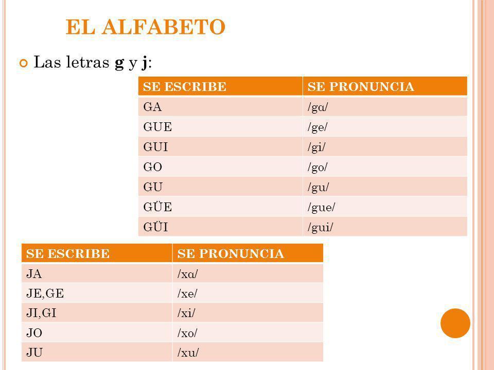 EL ALFABETO Las letras g y j : SE ESCRIBESE PRONUNCIA GA/gα/ GUE/ge/ GUI/gi/ GO/go/ GU/gu/ GÜE/gue/ GÜI/gui/ SE ESCRIBESE PRONUNCIA JA/xα/ JE,GE/xe/ J