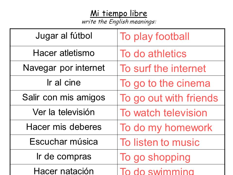 Mi tiempo libre write the English meanings: Jugar al fútbol To play football Hacer atletismo To do athletics Navegar por internet To surf the internet