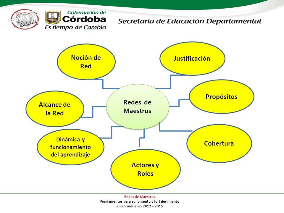Redes de Maestros Redes de Maestros Justificación Propósitos Noción de Red Dinámica y funcionamiento del aprendizaje Actores y Roles Cobertura Alcance de la Red