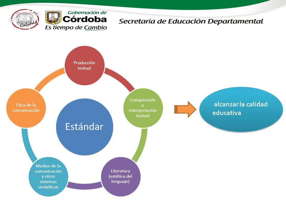 Estándar Producción textual Comprensión e interpretación textual Literatura (estética del lenguaje) Medios de la comunicación y otros sistemas simbóli