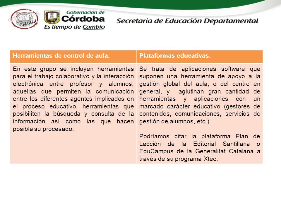 Herramientas de control de aula.Plataformas educativas.