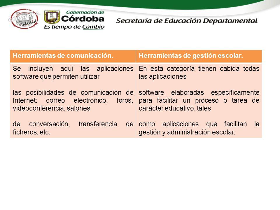 Herramientas de comunicación.Herramientas de gestión escolar.