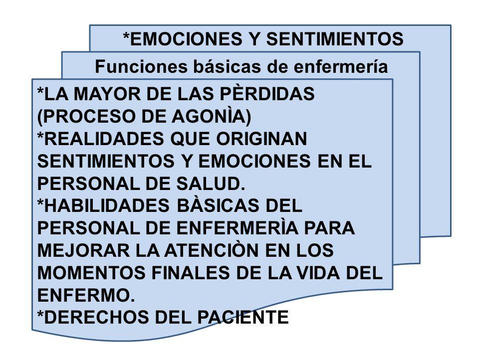 (1991)UN GRAN PORCENTAJE DE MÈDICOS Y ENFERMERAS, AFIRMARON QUE DURANTE MÀS DE TRES HORAS EN PROMEDIO EXPERIMENTAN SENTIMIENTOS DE: IMPOTENCIA, ENOJO TRISTEZA SIN SABER MANEJARLOS (1991)UN GRAN PORCENTAJE DE MÈDICOS Y ENFERMERAS, AFIRMARON QUE DURANTE MÀS DE TRES HORAS EN PROMEDIO EXPERIMENTAN SENTIMIENTOS DE: IMPOTENCIA, ENOJO TRISTEZA SIN SABER MANEJARLOS LAS EMOCIONES Y SENTIMIENTOS QUE CON MAYOR FRECUENCIA EXPERIMENTAN AL PRESENCIAR EL FALLECIMIENTO DE UN PACIENTE SON : 1.EL TEMOR DE SU PROPIO FÌN 2.EL TEMOR DE QUE MUERAN SUS SERES QUERIDOS 3.EL DOLOR DE VER MORIR A LOS ENFERMOS SOLOS SIN LA COMPAÑÌA DE SUS SERES QUERIDOS LAS EMOCIONES Y SENTIMIENTOS QUE CON MAYOR FRECUENCIA EXPERIMENTAN AL PRESENCIAR EL FALLECIMIENTO DE UN PACIENTE SON : 1.EL TEMOR DE SU PROPIO FÌN 2.EL TEMOR DE QUE MUERAN SUS SERES QUERIDOS 3.EL DOLOR DE VER MORIR A LOS ENFERMOS SOLOS SIN LA COMPAÑÌA DE SUS SERES QUERIDOS