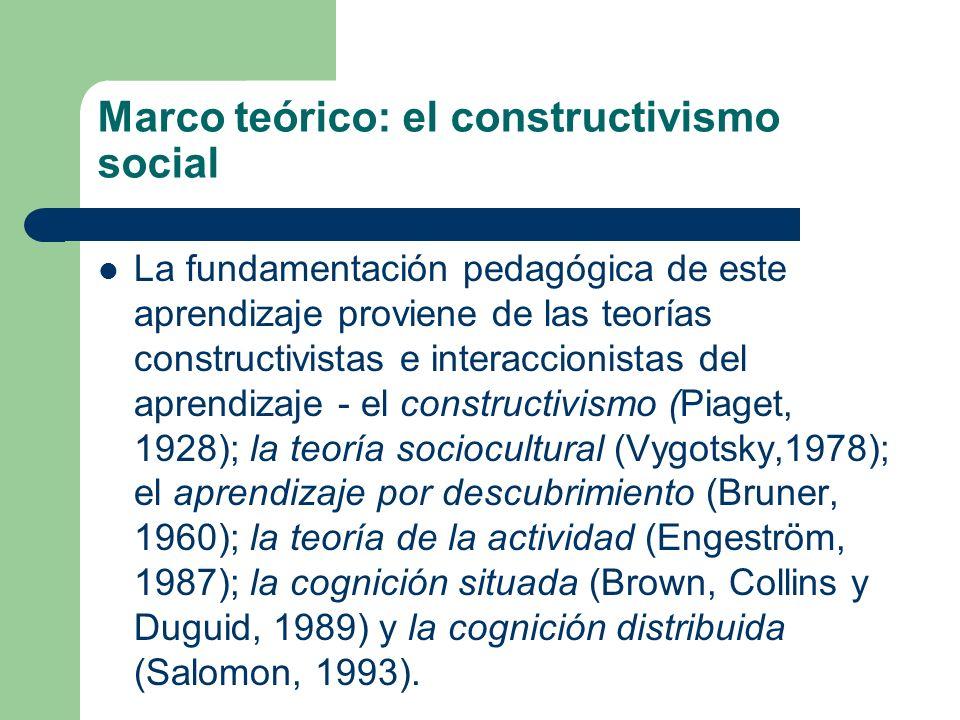 Marco teórico: el constructivismo social La fundamentación pedagógica de este aprendizaje proviene de las teorías constructivistas e interaccionistas