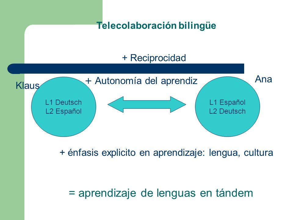 L1 Español L2 Deutsch L1 Deutsch L2 Español + Reciprocidad + Autonomía del aprendiz Klaus Ana + énfasis explicito en aprendizaje: lengua, cultura Tele