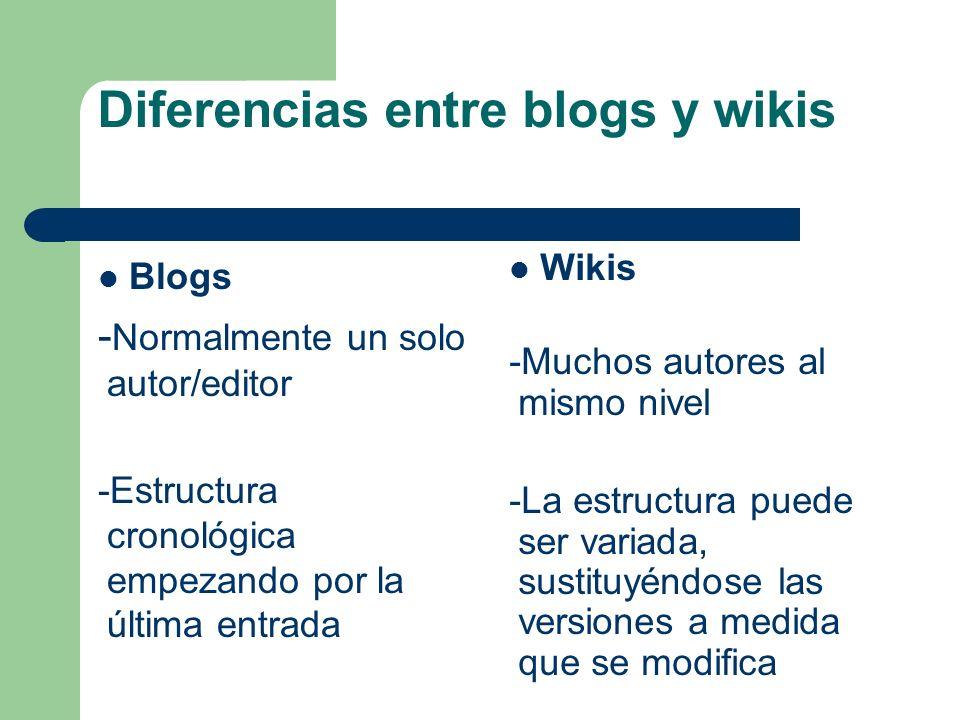 Diferencias entre blogs y wikis Blogs - Normalmente un solo autor/editor -Estructura cronológica empezando por la última entrada Wikis -Muchos autores al mismo nivel -La estructura puede ser variada, sustituyéndose las versiones a medida que se modifica