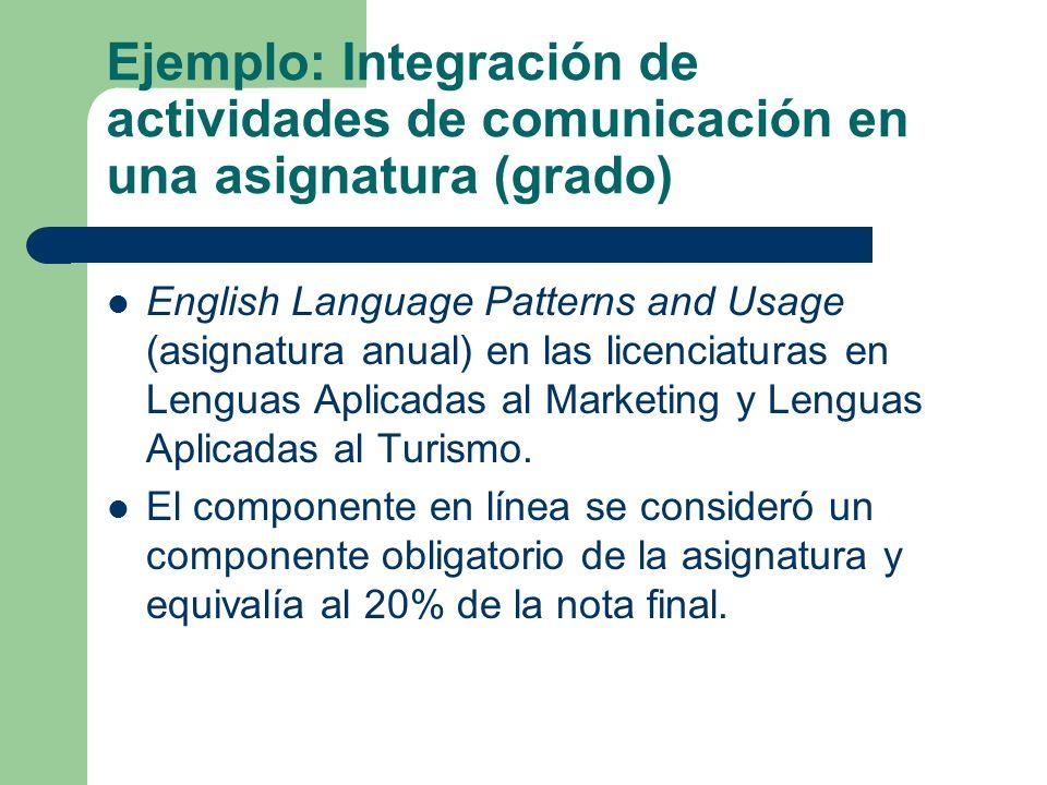 Ejemplo: Integración de actividades de comunicación en una asignatura (grado) English Language Patterns and Usage (asignatura anual) en las licenciaturas en Lenguas Aplicadas al Marketing y Lenguas Aplicadas al Turismo.