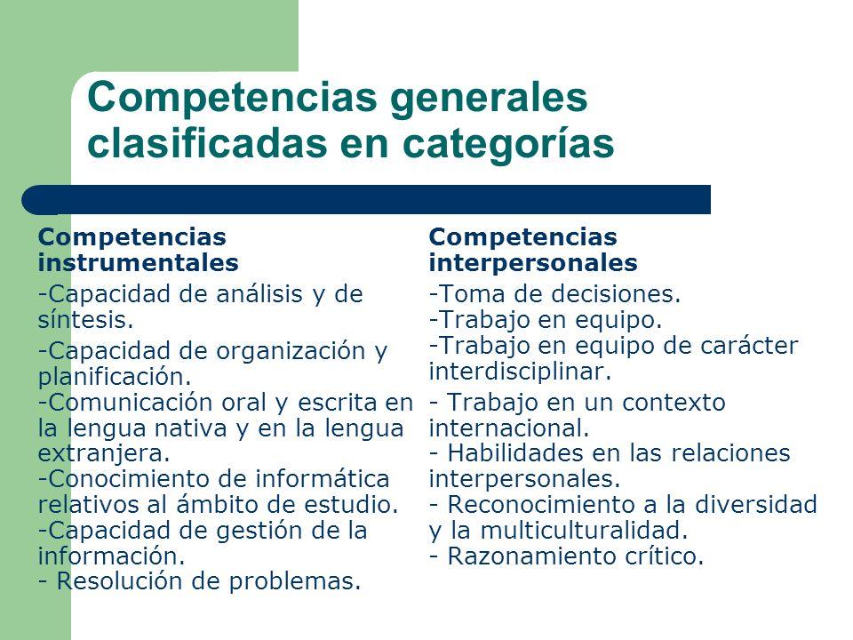Competencias generales clasificadas en categorías Competencias instrumentales -Capacidad de análisis y de síntesis. -Capacidad de organización y plani