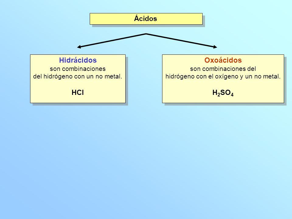 Hidrácidos son combinaciones del hidrógeno con un no metal. HCl Hidrácidos son combinaciones del hidrógeno con un no metal. HCl Oxoácidos son combinac