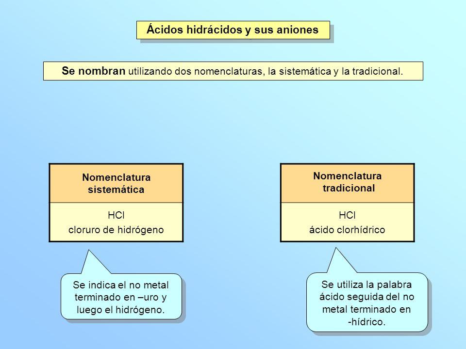 Ácidos hidrácidos y sus aniones Se nombran utilizando dos nomenclaturas, la sistemática y la tradicional. Nomenclatura sistemática HCl cloruro de hidr