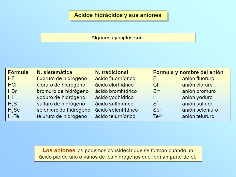 Ácidos hidrácidos y sus aniones Fórmula N. sistemática N. tradicionalFórmula y nombre del anión HF fluoruro de hidrógeno ácido fluorhídricoF – anión f