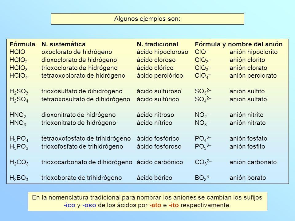 Algunos ejemplos son: FórmulaN. sistemática N. tradicionalFórmula y nombre del anión HClO oxoclorato de hidrógenoácido hipoclorosoClO – anión hipoclor