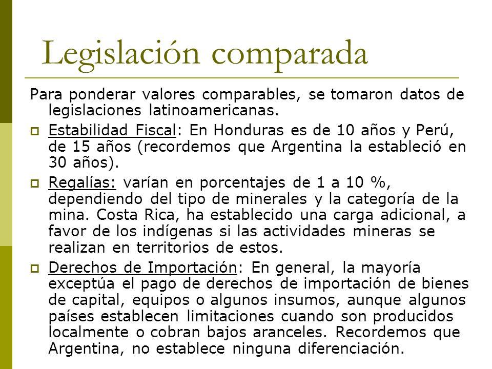 Legislación comparada Para ponderar valores comparables, se tomaron datos de legislaciones latinoamericanas. Estabilidad Fiscal: En Honduras es de 10