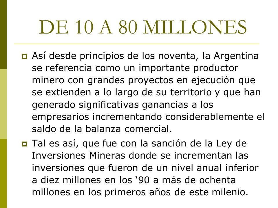 DE 10 A 80 MILLONES Así desde principios de los noventa, la Argentina se referencia como un importante productor minero con grandes proyectos en ejecu