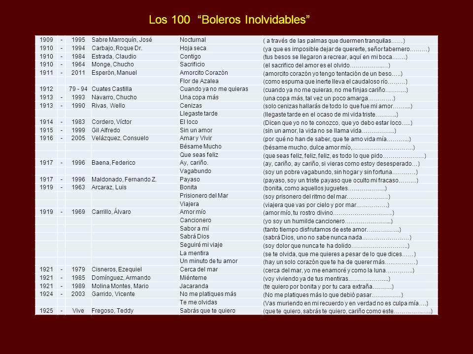 100 Boleros Inolvidables 1880-1943Elizondo, José F.Ojos Tapatíos (no hay ojos más lindos…………) 1885-1951Grever MaríaJúrame (tango) (Todos dicen que es