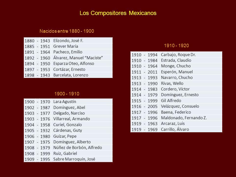 Los Compositores Mexicanos 1880-1943 Elizondo, José F.