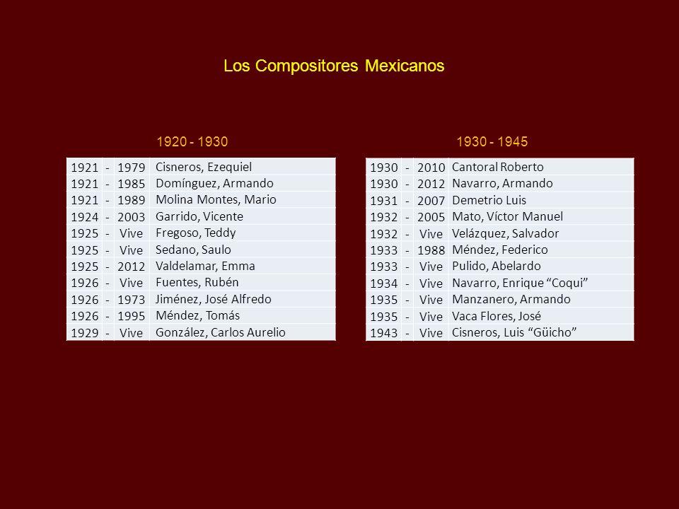 1921-1979 Cisneros, Ezequiel 1921-1985 Domínguez, Armando 1921-1989 Molina Montes, Mario 1924-2003 Garrido, Vicente 1925-Vive Fregoso, Teddy 1925-Vive Sedano, Saulo 1925-2012 Valdelamar, Emma 1926-Vive Fuentes, Rubén 1926-1973 Jiménez, José Alfredo 1926-1995 Méndez, Tomás 1929-Vive González, Carlos Aurelio Los Compositores Mexicanos 1930-2010 Cantoral Roberto 1930-2012 Navarro, Armando 1931-2007 Demetrio Luis 1932-2005 Mato, Víctor Manuel 1932-Vive Velázquez, Salvador 1933-1988 Méndez, Federico 1933-Vive Pulido, Abelardo 1934-Vive Navarro, Enrique Coqui 1935-Vive Manzanero, Armando 1935-Vive Vaca Flores, José 1943-Vive Cisneros, Luis Güicho 1920 - 19301930 - 1945