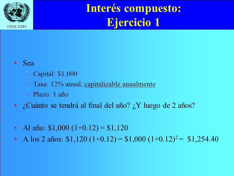 CEPAL/ILPES Interés compuesto: Ejercicio 1 Sea –Capital: $1,000 –Tasa: 12% anual, capitalizable anualmente –Plazo: 1 año ¿Cuánto se tendrá al final de