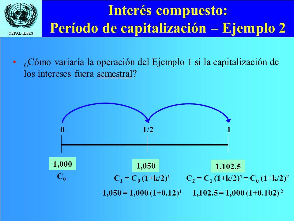 CEPAL/ILPES Interés compuesto: Período de capitalización – Ejemplo 2 ¿Cómo variaría la operación del Ejemplo 1 si la capitalización de los intereses f