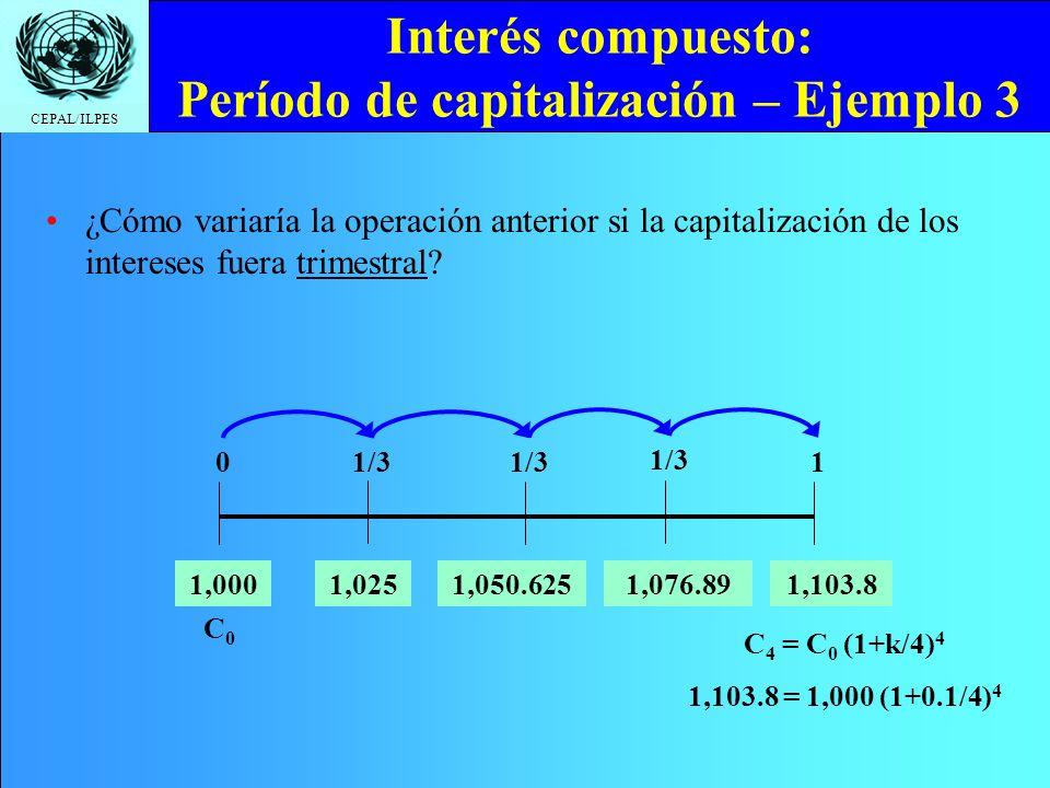 CEPAL/ILPES Interés compuesto: Período de capitalización – Ejemplo 3 ¿Cómo variaría la operación anterior si la capitalización de los intereses fuera
