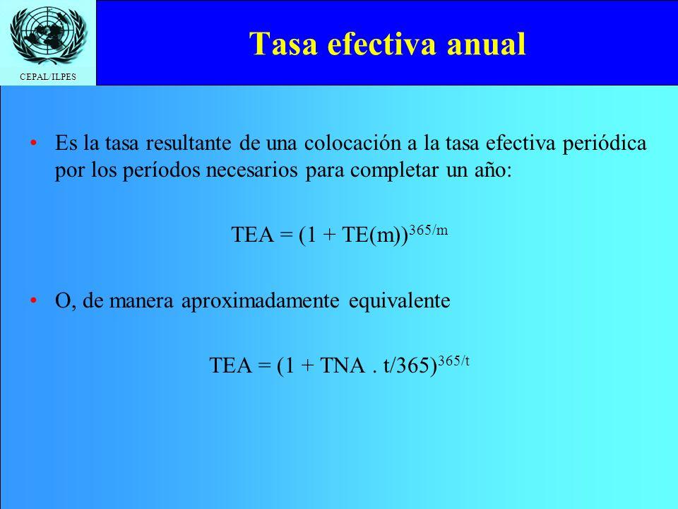CEPAL/ILPES Tasa efectiva anual Es la tasa resultante de una colocación a la tasa efectiva periódica por los períodos necesarios para completar un año