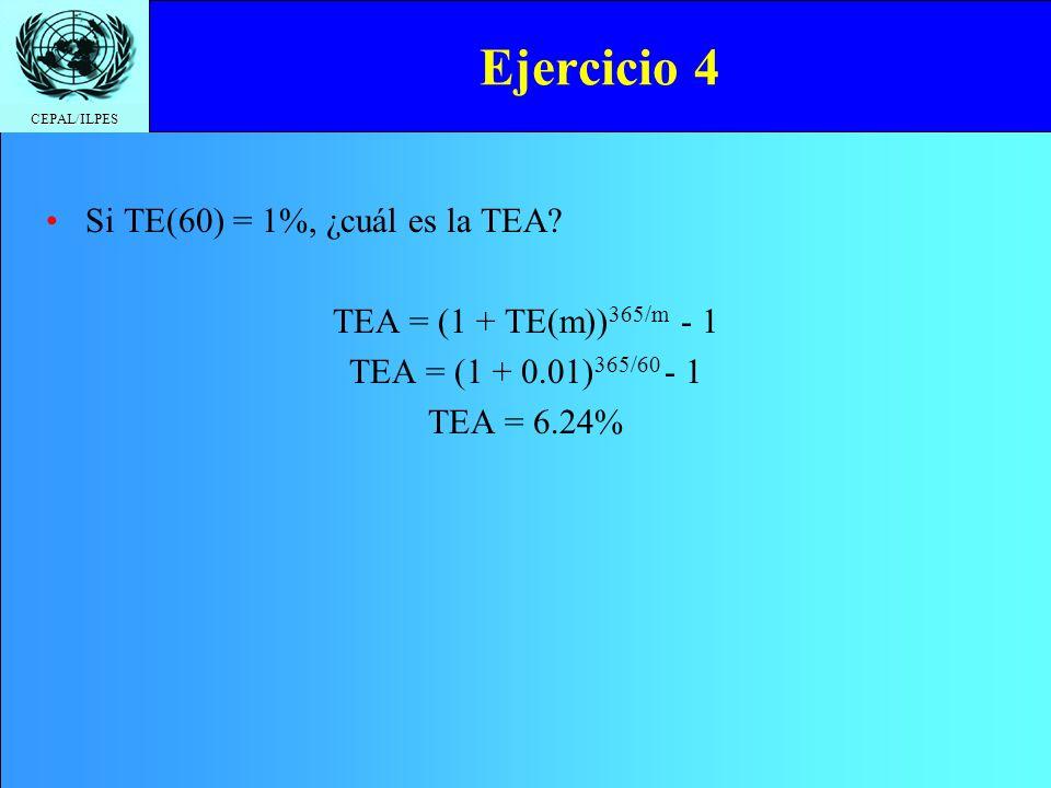 CEPAL/ILPES Ejercicio 4 Si TE(60) = 1%, ¿cuál es la TEA? TEA = (1 + TE(m)) 365/m - 1 TEA = (1 + 0.01) 365/60 - 1 TEA = 6.24%
