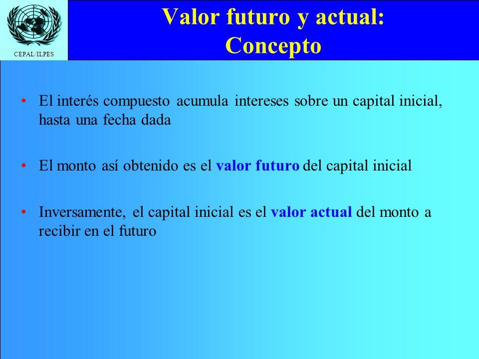 CEPAL/ILPES Valor futuro y actual: Concepto El interés compuesto acumula intereses sobre un capital inicial, hasta una fecha dada El monto así obtenid