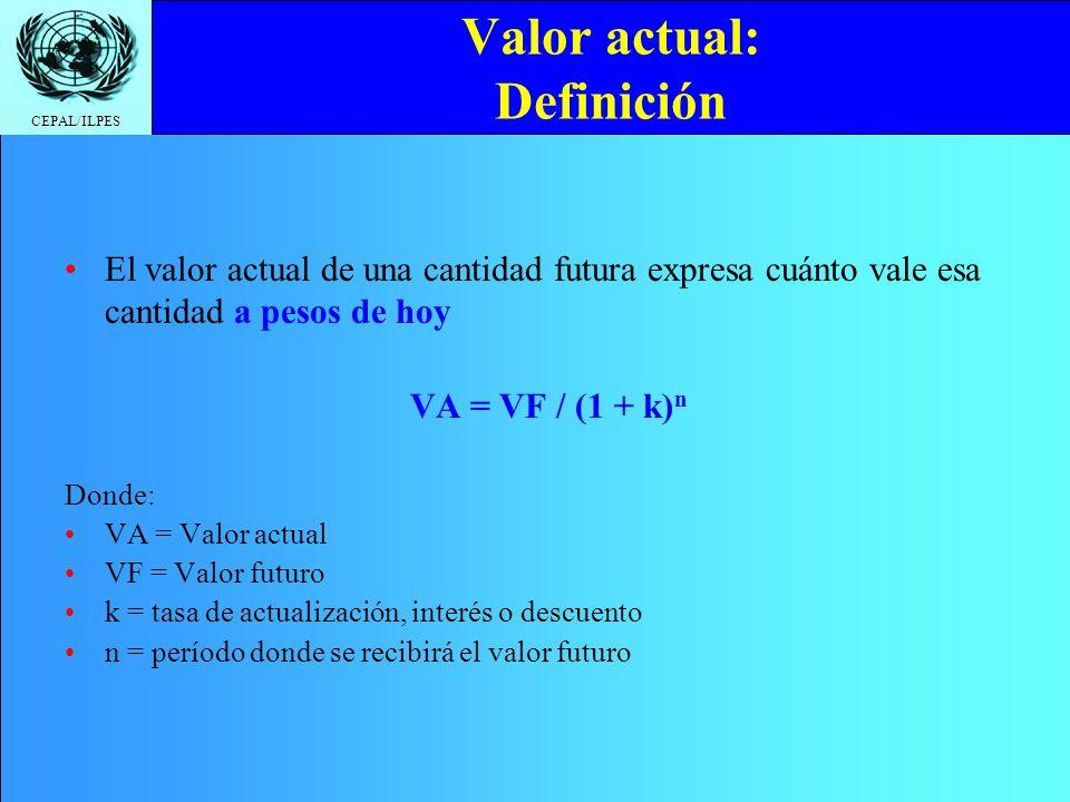 CEPAL/ILPES Valor actual: Definición El valor actual de una cantidad futura expresa cuánto vale esa cantidad a pesos de hoy VA = VF / (1 + k) n Donde: