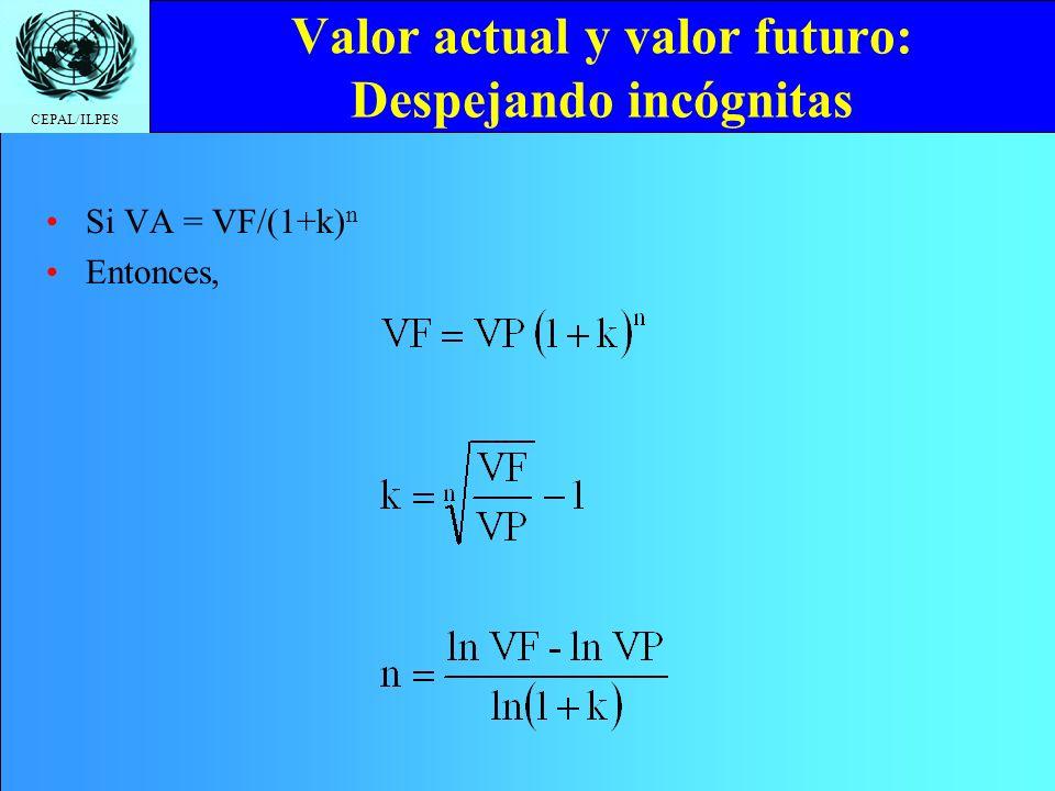 CEPAL/ILPES Valor actual y valor futuro: Despejando incógnitas Si VA = VF/(1+k) n Entonces,