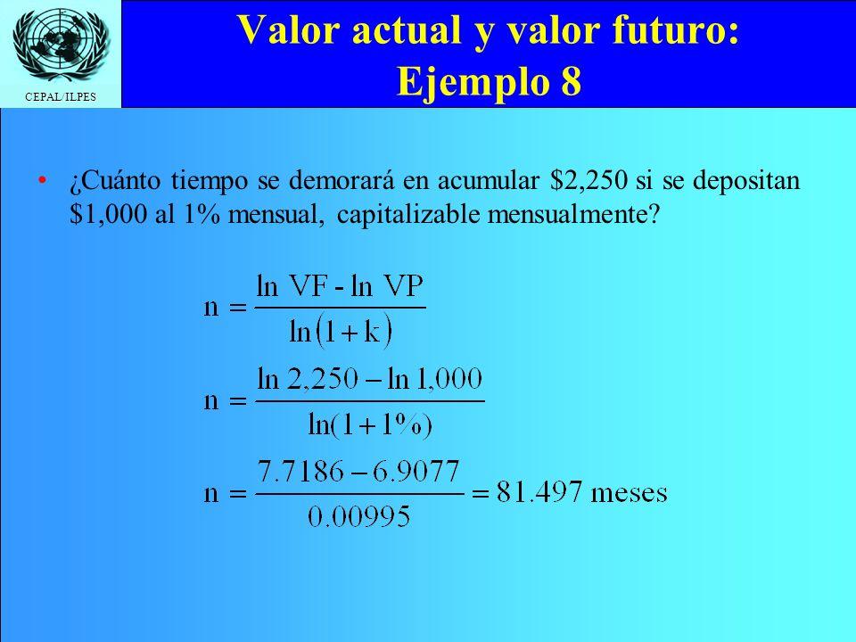 CEPAL/ILPES Valor actual y valor futuro: Ejemplo 8 ¿Cuánto tiempo se demorará en acumular $2,250 si se depositan $1,000 al 1% mensual, capitalizable m