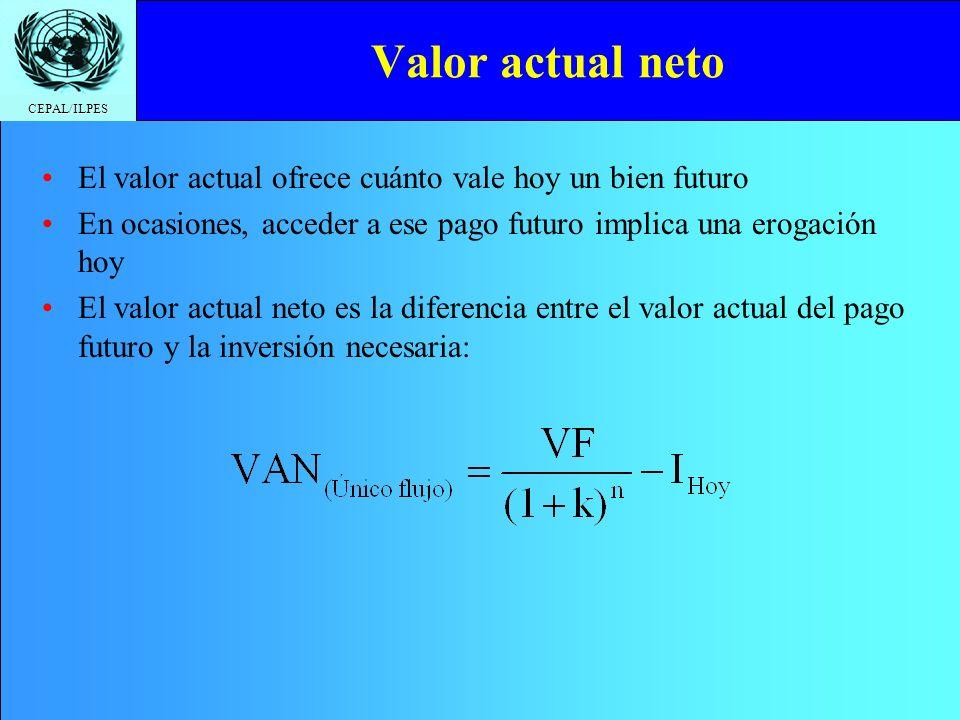CEPAL/ILPES Valor actual neto El valor actual ofrece cuánto vale hoy un bien futuro En ocasiones, acceder a ese pago futuro implica una erogación hoy
