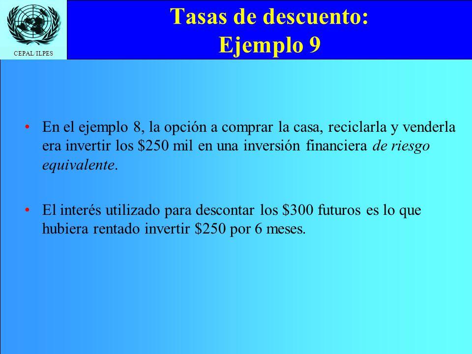 CEPAL/ILPES Tasas de descuento: Ejemplo 9 En el ejemplo 8, la opción a comprar la casa, reciclarla y venderla era invertir los $250 mil en una inversi