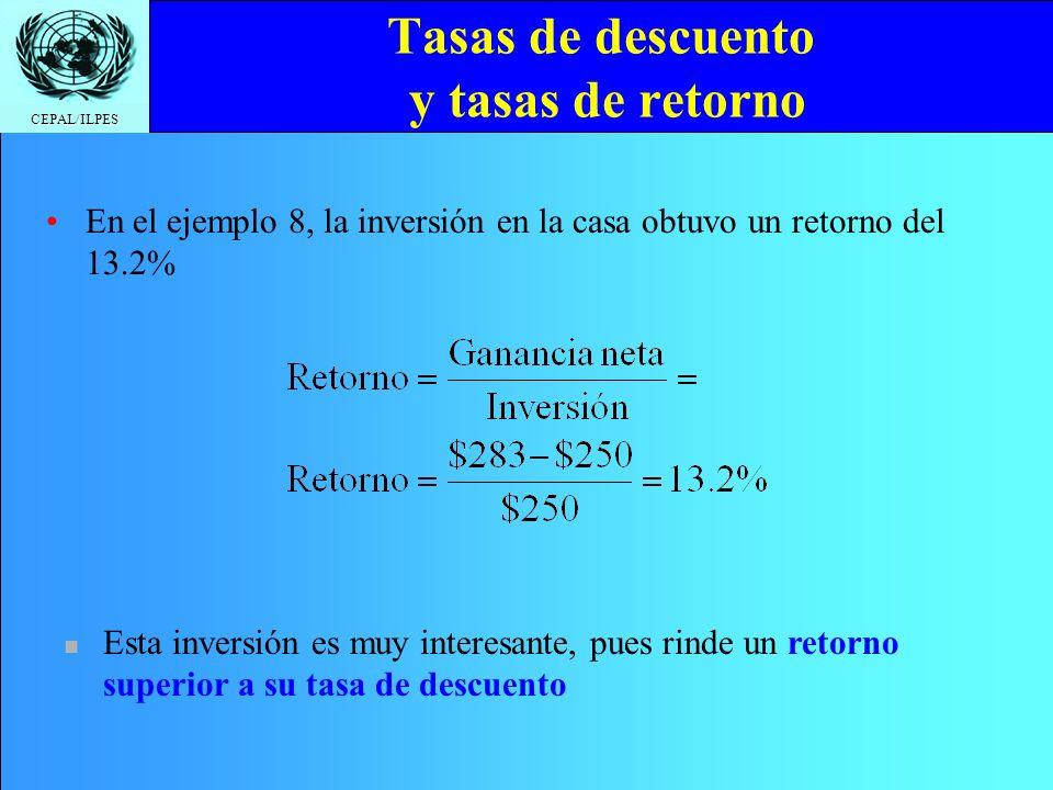 CEPAL/ILPES Tasas de descuento y tasas de retorno En el ejemplo 8, la inversión en la casa obtuvo un retorno del 13.2% Esta inversión es muy interesan