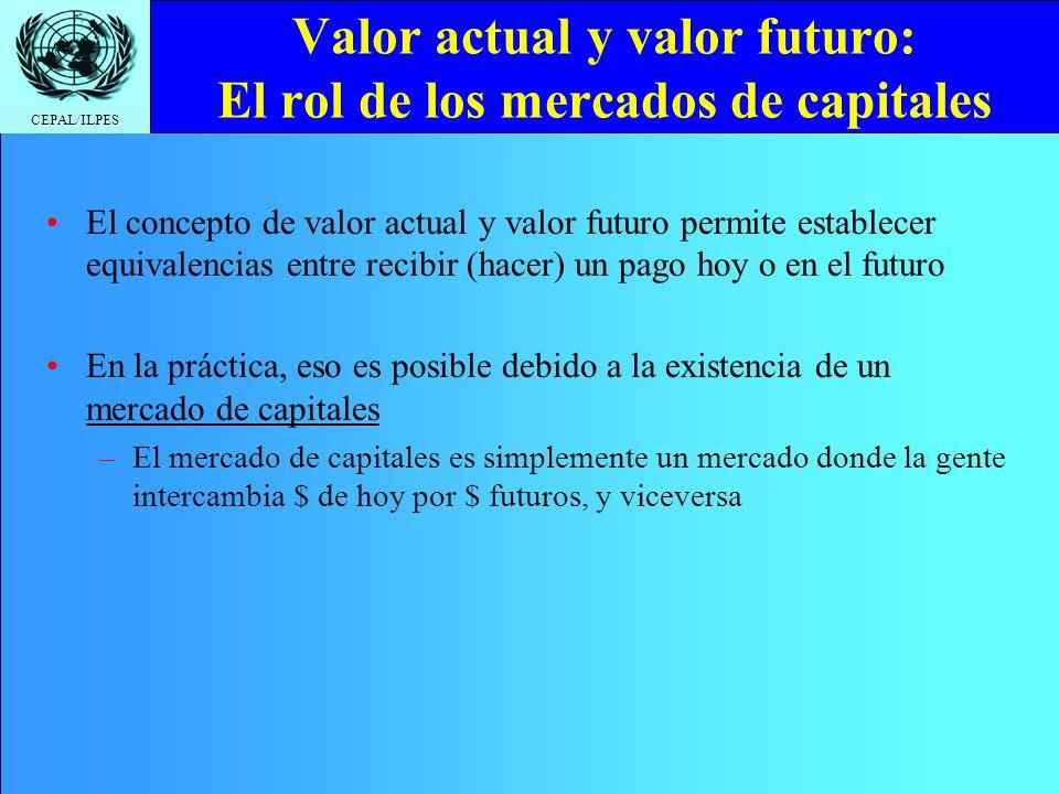 CEPAL/ILPES Valor actual y valor futuro: El rol de los mercados de capitales El concepto de valor actual y valor futuro permite establecer equivalenci