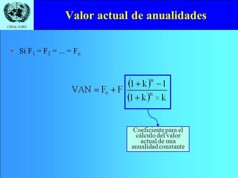 CEPAL/ILPES Valor actual de anualidades Si F 1 = F 2 =... = F n Coeficiente para el cálculo del valor actual de una anualidad constante