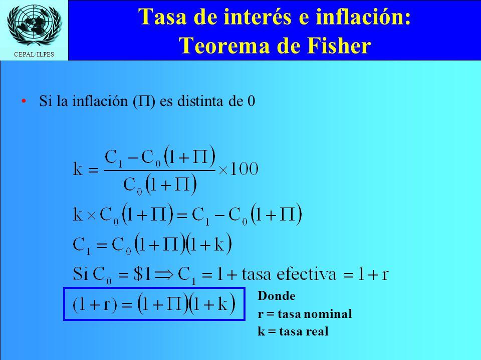 CEPAL/ILPES Tasa de interés e inflación: Teorema de Fisher Si la inflación ( ) es distinta de 0 Donde r = tasa nominal k = tasa real