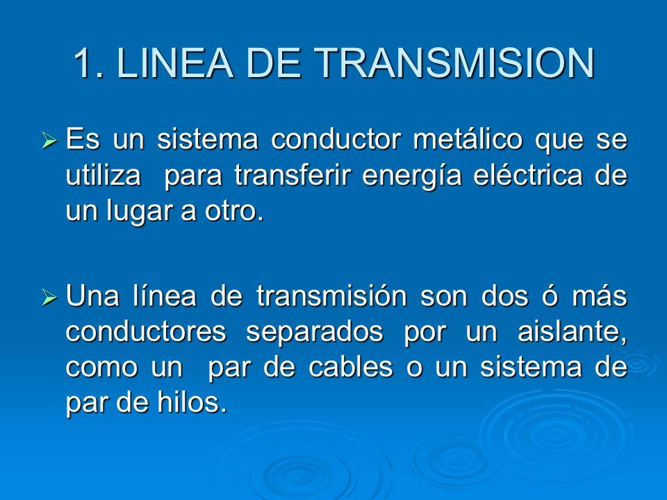 1. LINEA DE TRANSMISION Es un sistema conductor metálico que se utiliza para transferir energía eléctrica de un lugar a otro. Es un sistema conductor