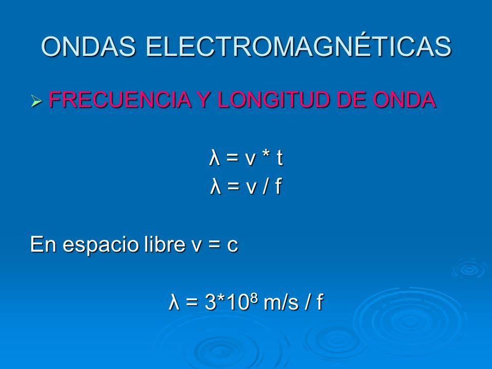 ONDAS ELECTROMAGNÉTICAS FRECUENCIA Y LONGITUD DE ONDA FRECUENCIA Y LONGITUD DE ONDA λ = v * t λ = v / f En espacio libre v = c λ = 3*10 8 m/s / f