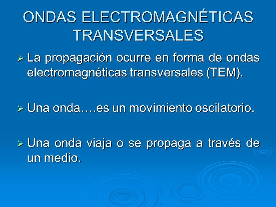 ONDAS ELECTROMAGNÉTICAS TRANSVERSALES La propagación ocurre en forma de ondas electromagnéticas transversales (TEM).