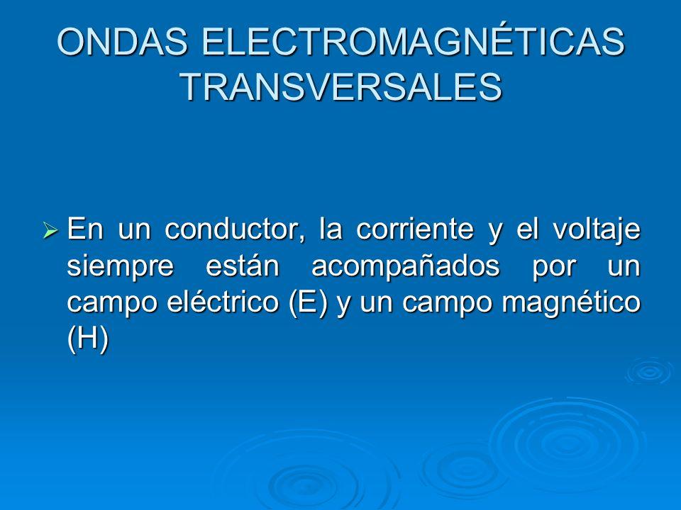 ONDAS ELECTROMAGNÉTICAS TRANSVERSALES En un conductor, la corriente y el voltaje siempre están acompañados por un campo eléctrico (E) y un campo magnético (H) En un conductor, la corriente y el voltaje siempre están acompañados por un campo eléctrico (E) y un campo magnético (H)