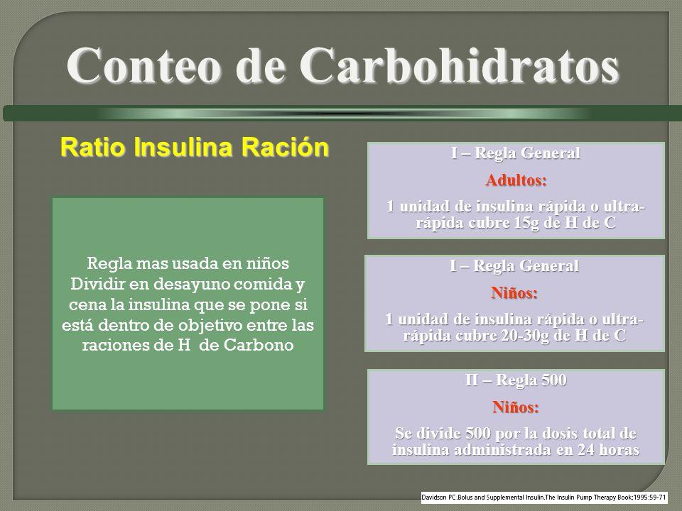 I – Regla General Adultos: 1 unidad de insulina rápida o ultra- rápida cubre 15g de H de C I – Regla General Niños: 1 unidad de insulina rápida o ultra- rápida cubre 20-30g de H de C II – Regla 500 Niños: Se divide 500 por la dosis total de insulina administrada en 24 horas Ratio Insulina Ración Conteo de Carbohidratos Regla mas usada en niños Dividir en desayuno comida y cena la insulina que se pone si está dentro de objetivo entre las raciones de H de Carbono