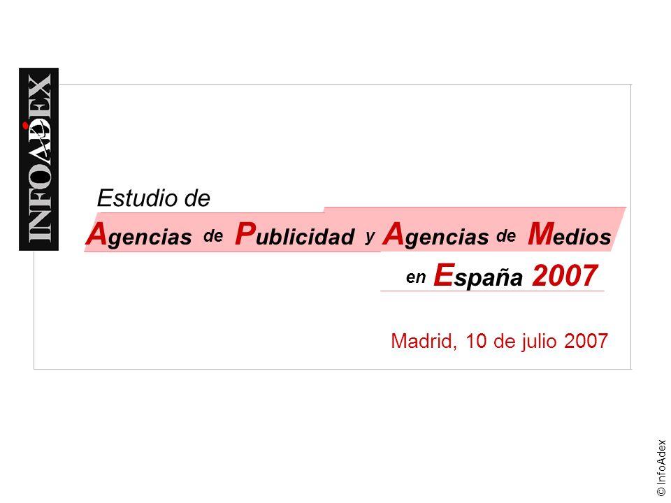 © InfoAdex Madrid, 10 de julio 2007 Estudio de A gencias de P ublicidad y A gencias de M edios en E spaña 2007 Estudio de Con la colaboración de