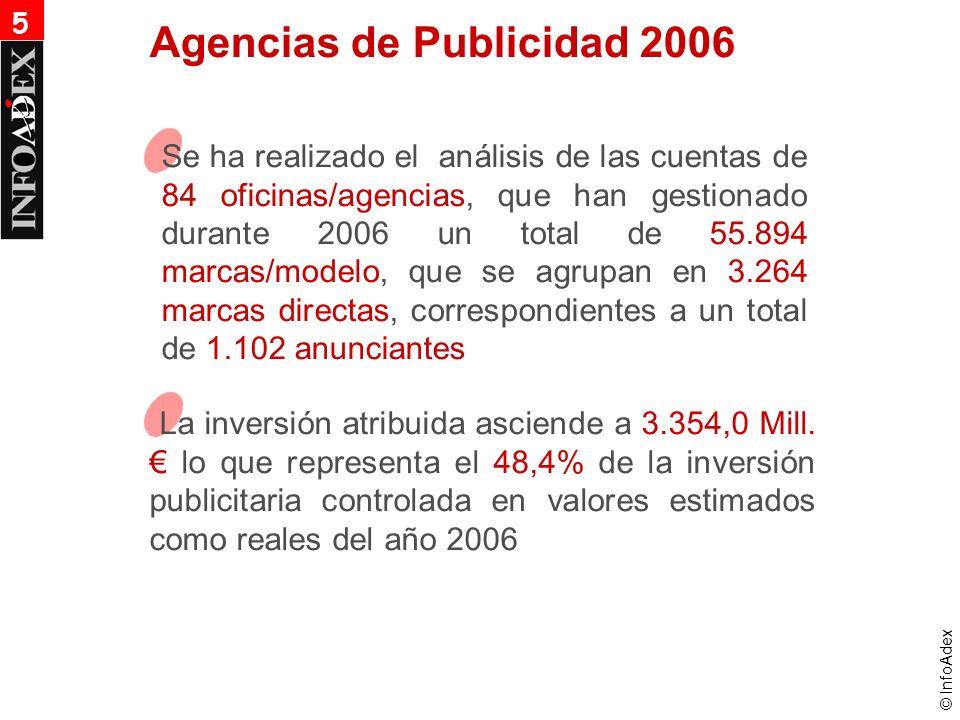 © InfoAdex Agencias de Publicidad 2006 Se ha realizado el análisis de las cuentas de 84 oficinas/agencias, que han gestionado durante 2006 un total de 55.894 marcas/modelo, que se agrupan en 3.264 marcas directas, correspondientes a un total de 1.102 anunciantes La inversión atribuida asciende a 3.354,0 Mill.