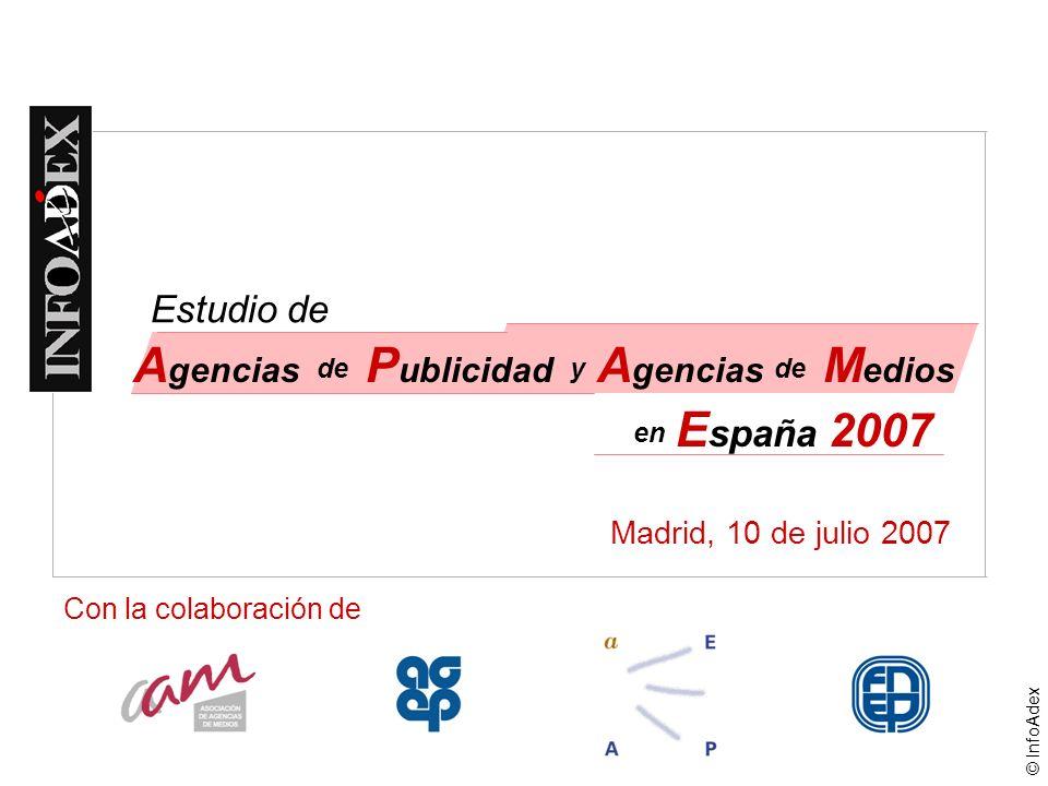 © InfoAdex Media 48,4% Agencias de Publicidad 2006 Imputación Inversión Gestionada por Medios 5